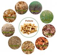 How to Make Agro Waste into Fuel Pellets?